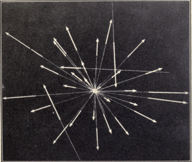 """""""Radiant point of a meteor shower"""" (1909)"""